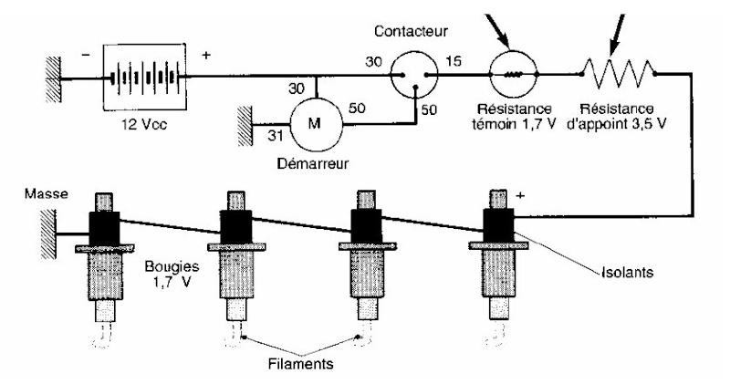 schema electrique de prechauffage